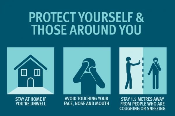 PROTECT YOURSELF & THOSE AROUND YOU